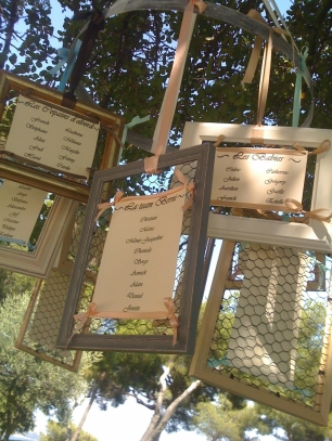 Оригинальная идея для рассадки гостей <u>свадьбу</u> для тех, кто ищет нестандартные решения!