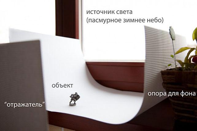 как провести качественную предметную съемку в домашних условиях